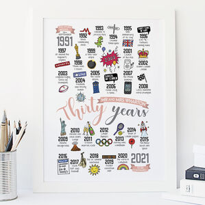 Personalised 30th Pearl Wedding Anniversary Print
