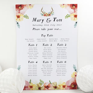 Watercolour Wilderness Wedding Seating Plan