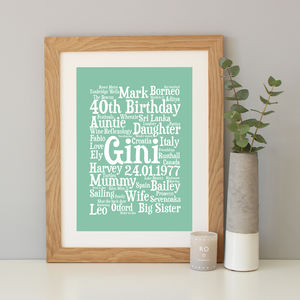 Personalised 40th Birthday Word Art Gift - dates & special occasions
