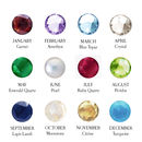 Birthstone colour gemstone chart