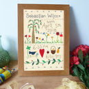 Personalised Embroidered Babys Birthday Sampler