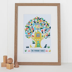 Personalised Family Tree Print - dates & special occasions