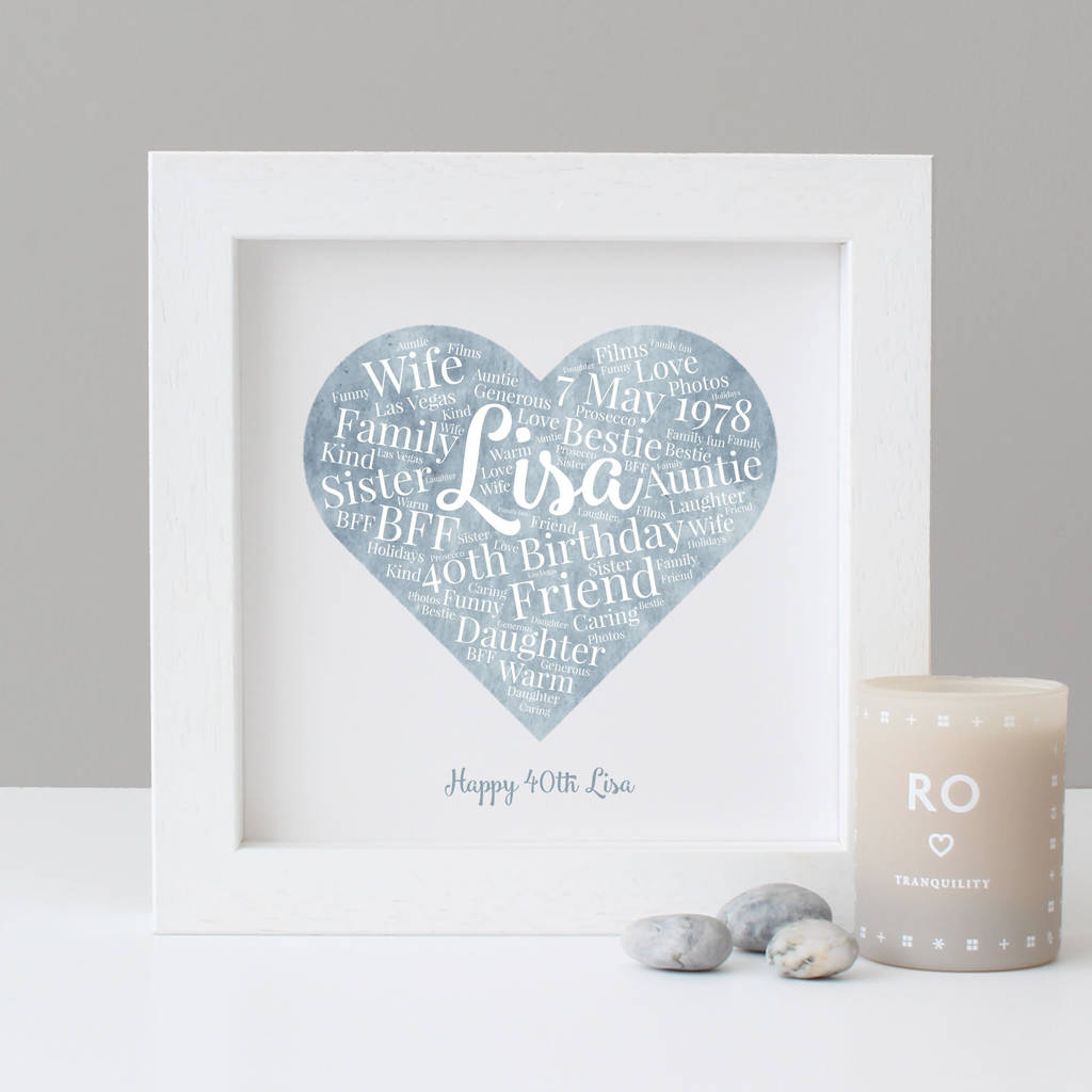 Personalised Watercolour 40th Birthday Gift