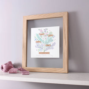 Keepsake Framing Service