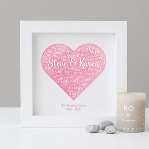 Personalised 30th Anniversary Watercolour Gift