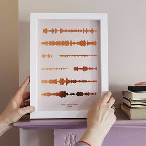 Metallic Personalised Favourite Song Sound Wave Print - anniversary prints