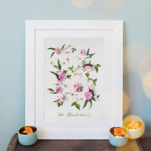 Personalised Floral Family Tree Print - inspired by family