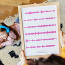 Personalised Favourite Song Soundwaves Print in Orchid