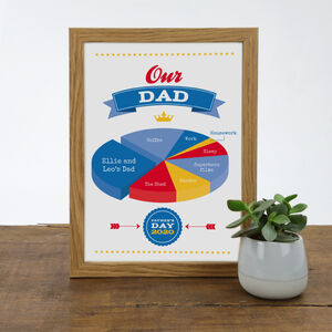 Personalised Dad Infographic Pie Chart