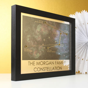 Personalised Constellation Anniversary Artwork