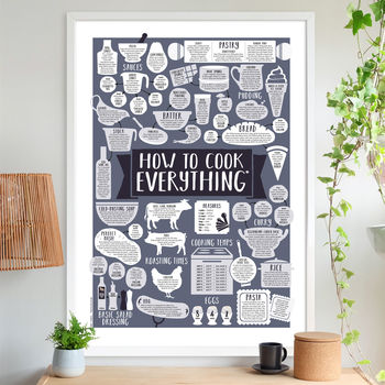 How To Cook Everything Giant A1 Kitchen Print