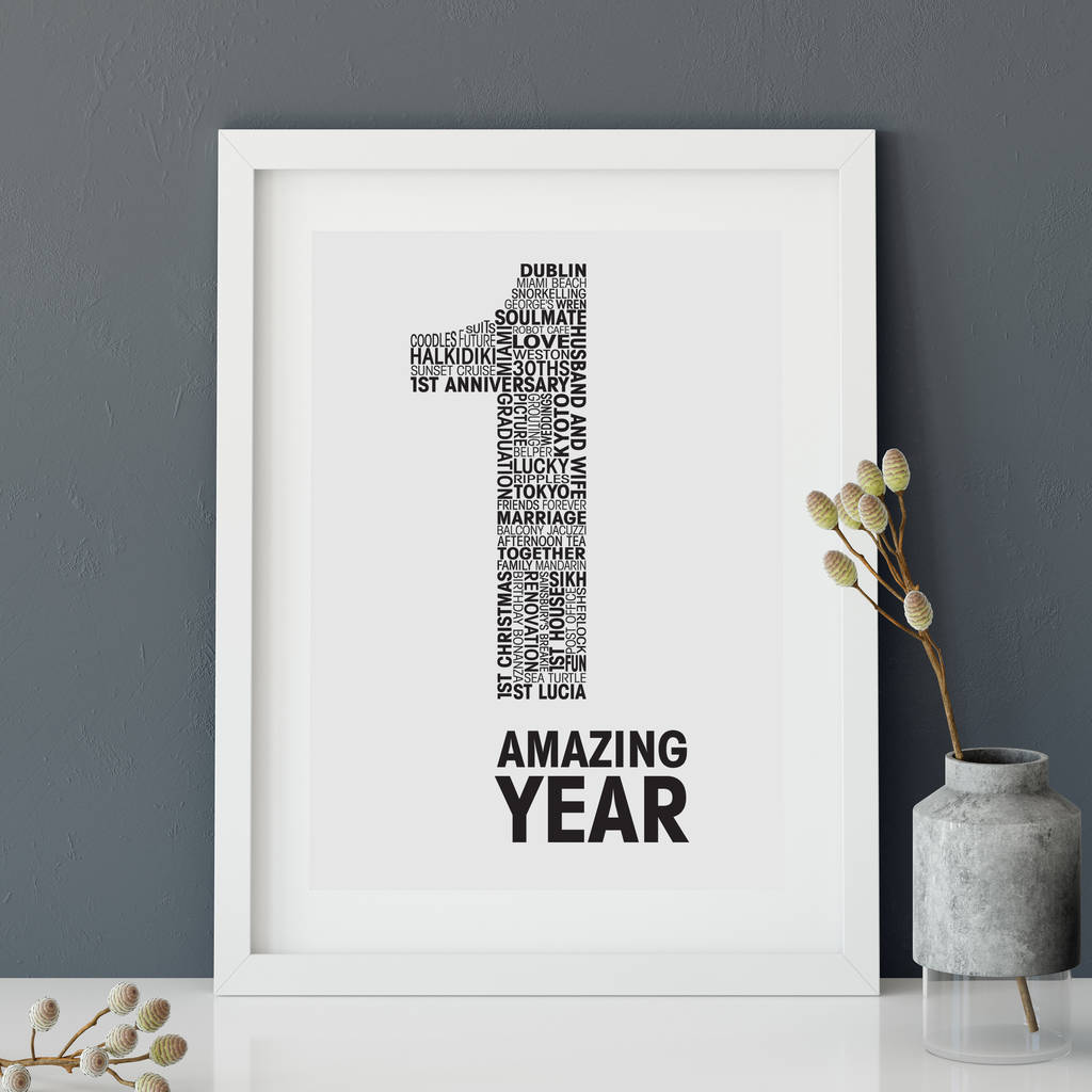 1st Wedding Anniversary Photo Frames - Best Frames 2018