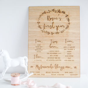 Personalised Birthday Board - children's room