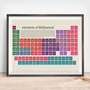 Bollywood Periodic Table Art Print