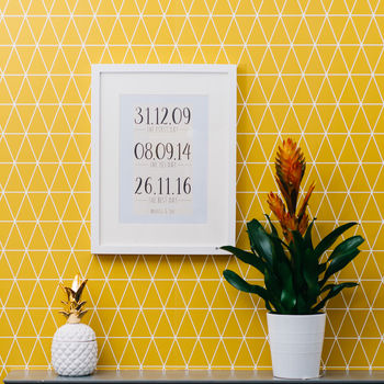 Personalised Memorable Dates Print