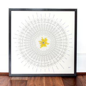 Leeds United Spiral Art Print - shop by price
