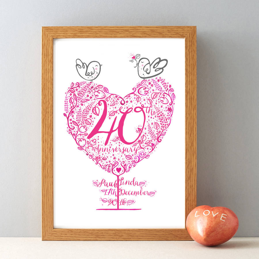 Th ruby wedding anniversary gift print by wetpaint