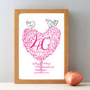 40th Ruby Wedding Anniversary Gift Print