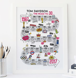 30th Birthday Personalised Print 'The Road To 30' - birthday cards