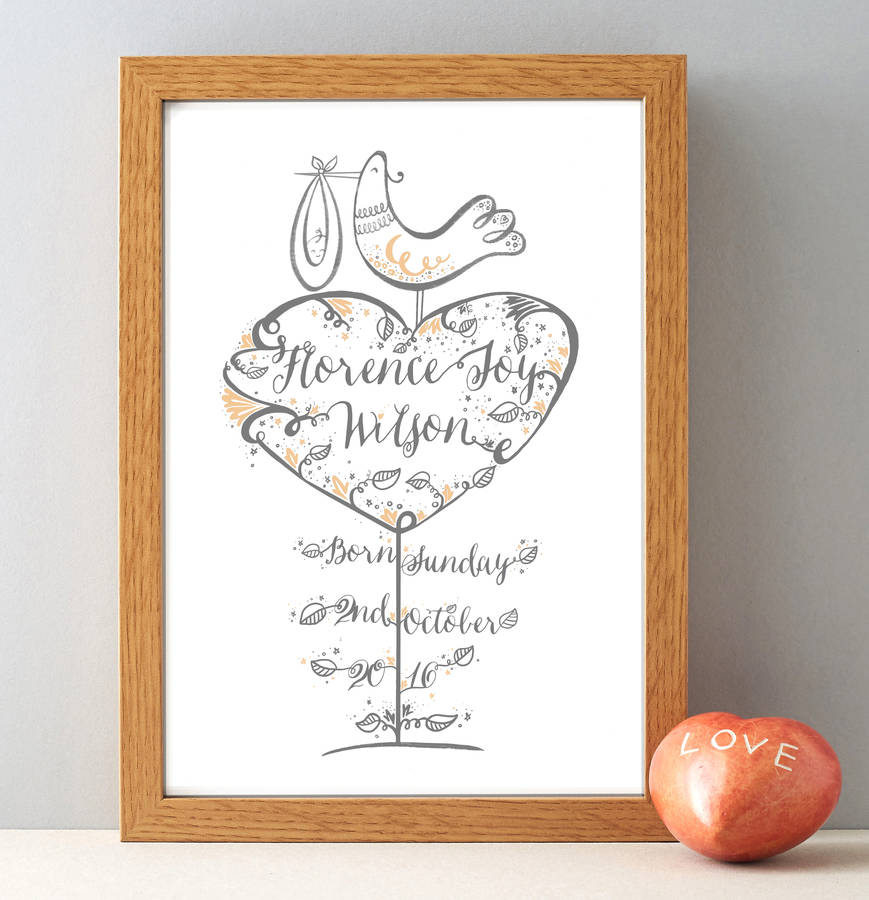 Personalised christening baby gift name and date print by wetpaint personalised christening baby gift name and date print negle Images
