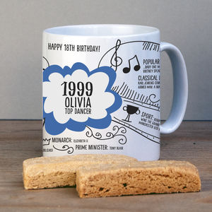 18th Birthday Personalised 1999 Mug - for her