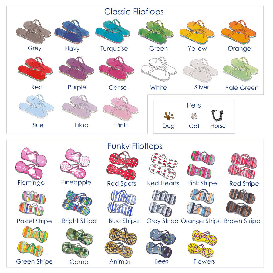 34f542811725c3 personalised flip flop family print by this is nessie ...