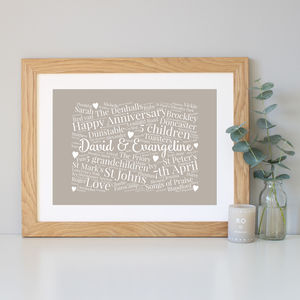 Personalised Anniversary Word Art Gift