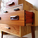Drawers again 2