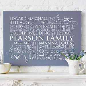Personalised Family Word Art Print - personalised gifts for grandparents