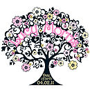 Personalised Baby Name Tree Print