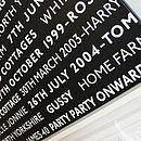 Personalised 'Memories' Typographic Art
