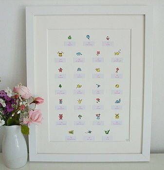 Personalised Hand Painted Alphabet Picture