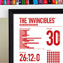 Arsenal: Invincibles