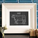 Personalised Beef Butchers Print