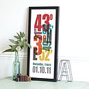 Personalised Coordinate Letterpress Style Print