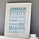Personalised Family Food Favourites Wall Art