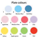 plate colours