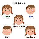 eye colours