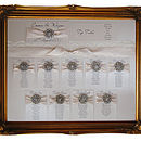 Opulence Table Plan shown frame included