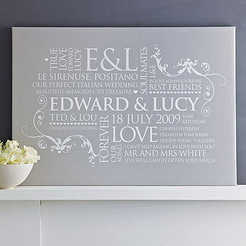 Personalised Couple's Word Art Print