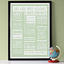 Personalised Memories Print: white on pear green - 23mm black frame