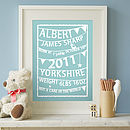 Personalised Bunting Birth Print: blue