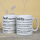 Personalised Definition Mug