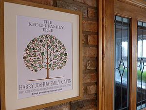 Personalised Fingerprint Family Tree - art & pictures
