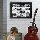 Personalised Music Playlist Print