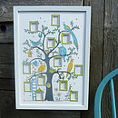 Turquoise, yellow and lime green tree in a standard frame