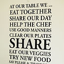Personalised Kitchen Table Rules Wall Vinyl