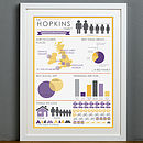 Personalised Family Infographic Framed Print - Purple & Gold