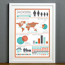 Personalised Family Infographic Print