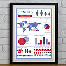 Personalised Family Snapshot Print - Blue & Red